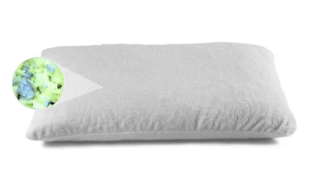 Best Shredded Memory Foam Pillow Reviews and Guide 2018 The Gander